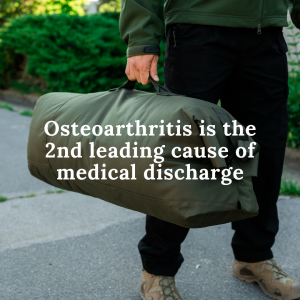 OA is the 2nd Leading Cause of Medical Discharge